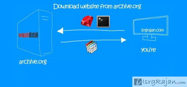 How to download complete website from archive.org