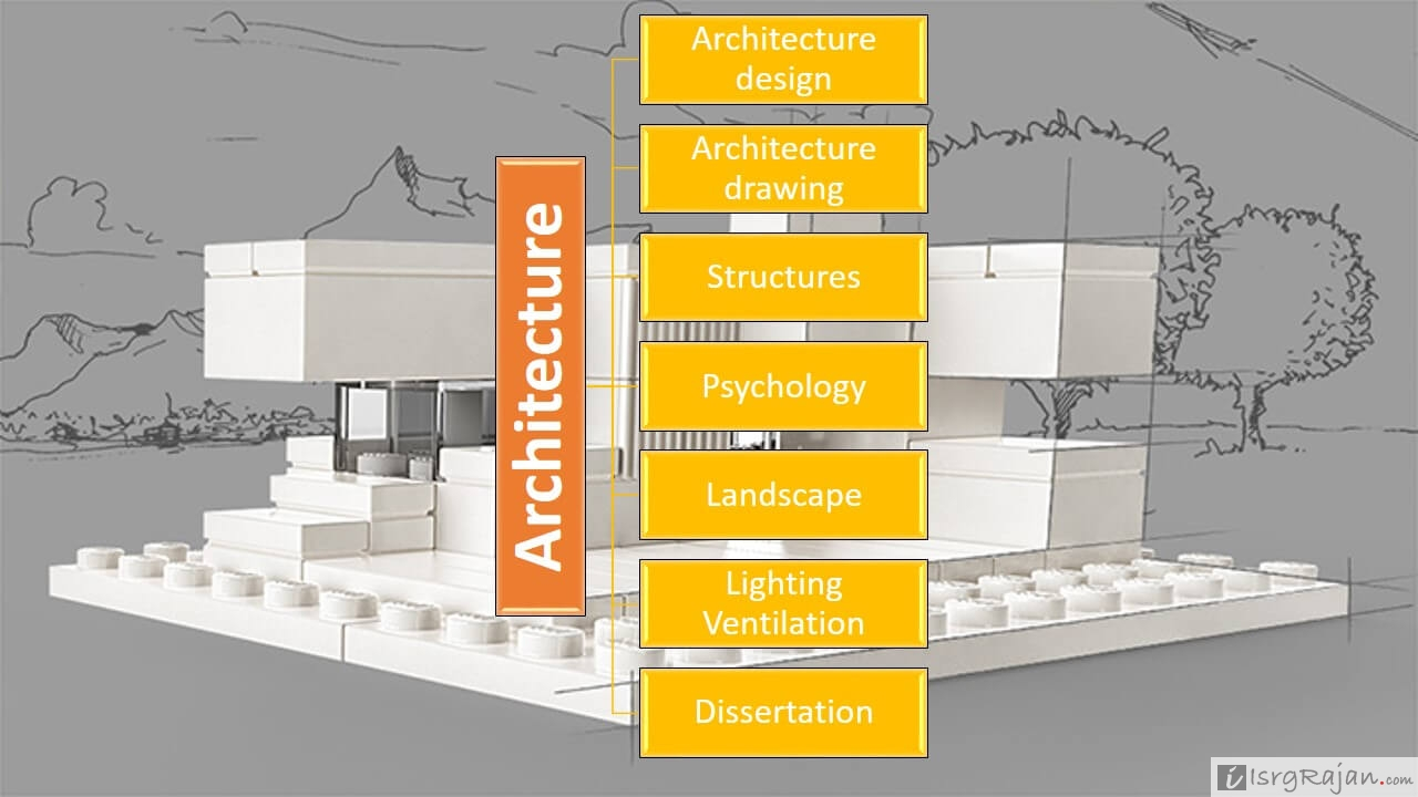interior architecture thesis subjects Subjects browse subjects accounting auditing architecture thesis the interior architecture design development.