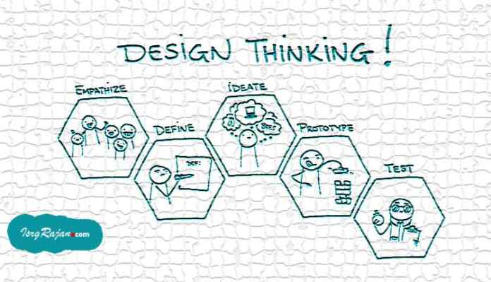 Design thinking clipart
