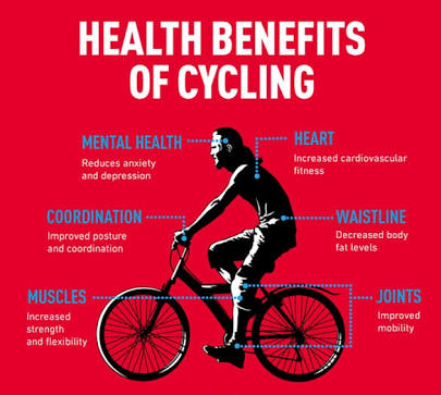 Cycling Health Benefits Infograph