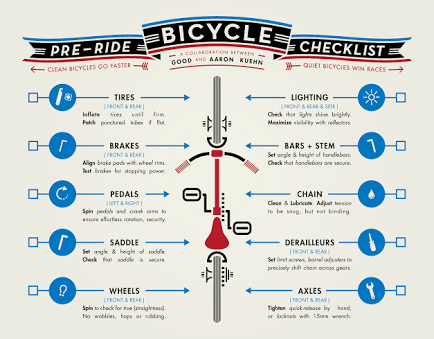 Bicycling, Checklist, Pre rides, precautions