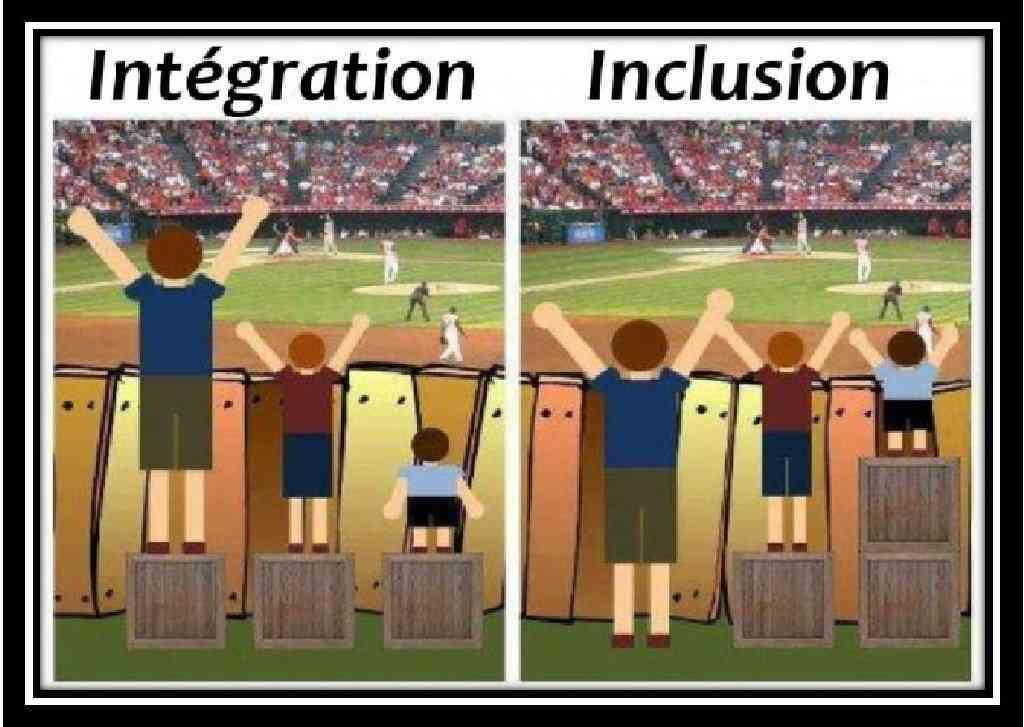 Segregation, Integration and Inclusion: