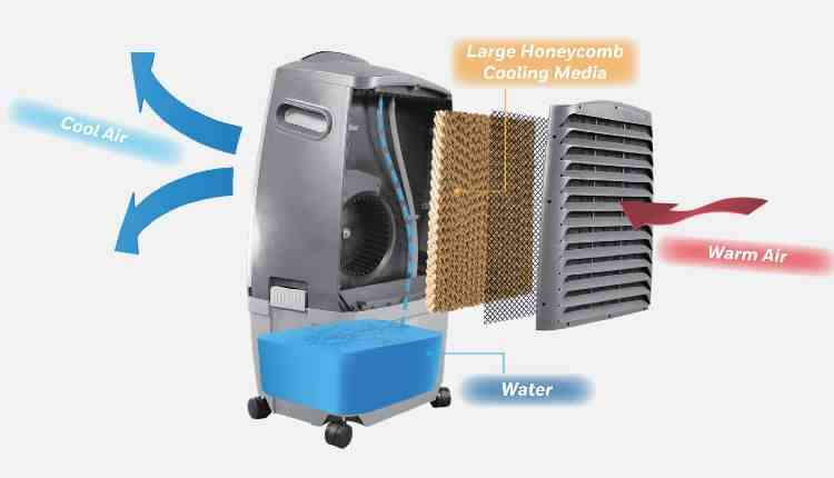 Water Efficient Air Cooler