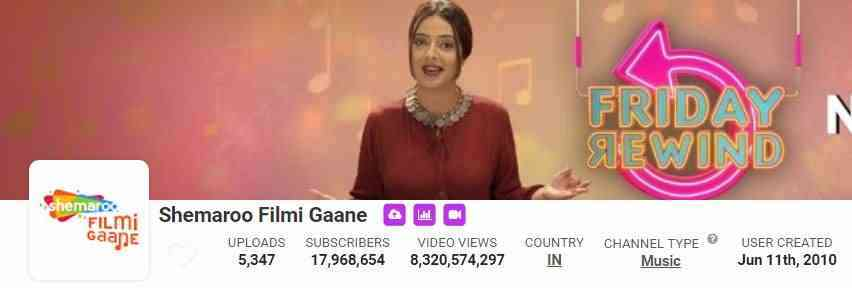 Shemaroo Filmi Gaane, YouTube, Followers