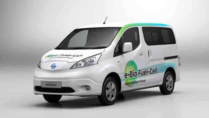 Ethanol or Electric Vehicle