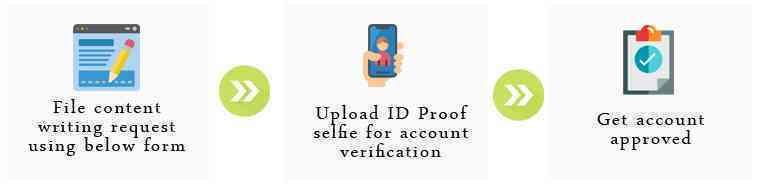Isrg KB registration up process
