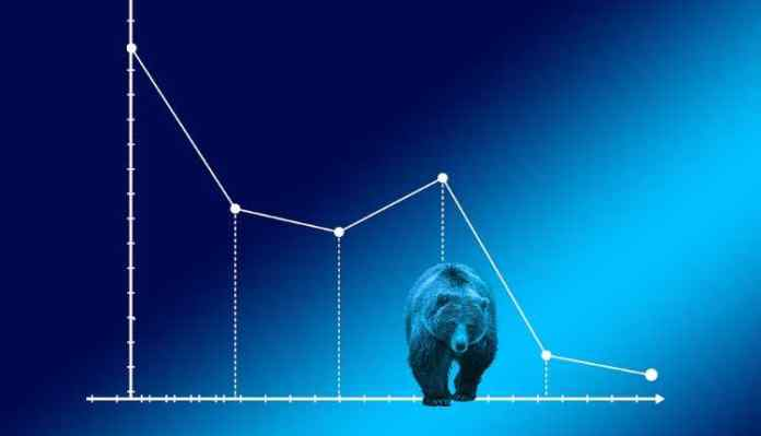 Stock Market, Share Market, Not Invest