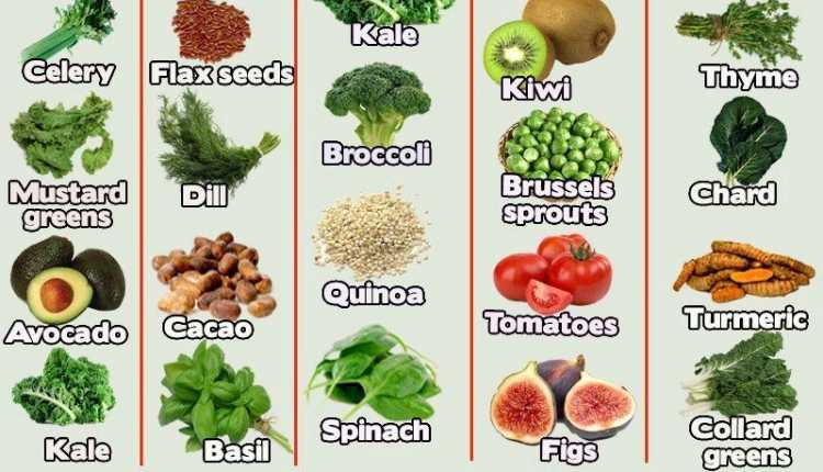 Some foods items rich in minerals