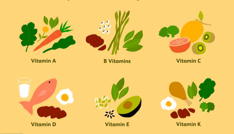 Some food items rich in Vitamins