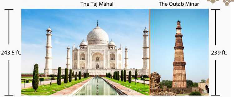 Qutub Minar Height Vs Taj Mahal