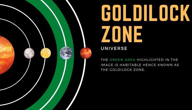 Goldilock Zone